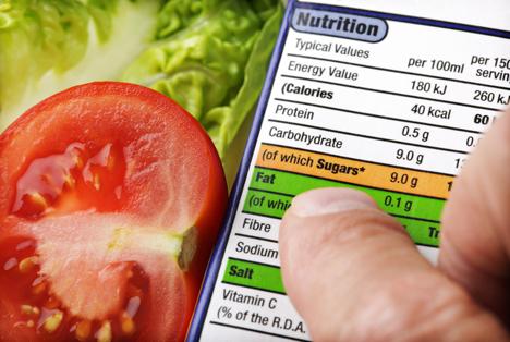 Bildquelle: Shutterstock.com Lebensmittel