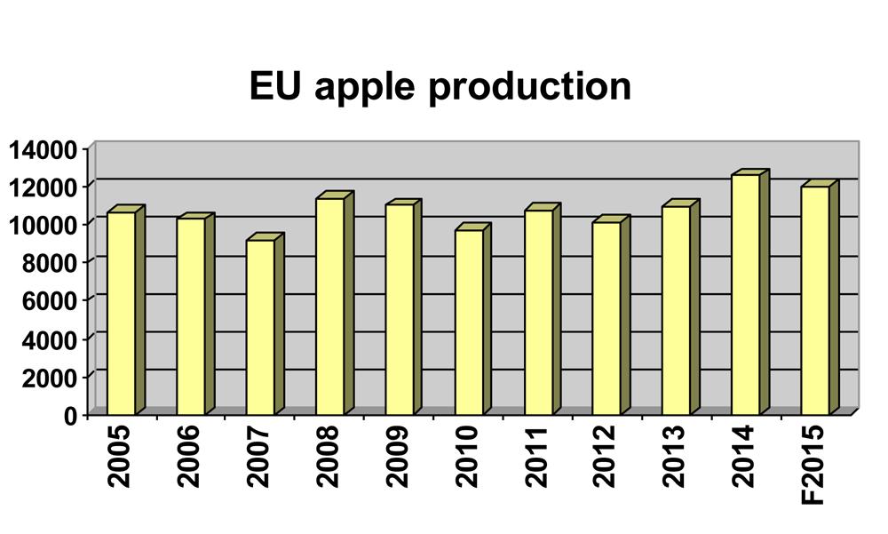 Wapa Apfel