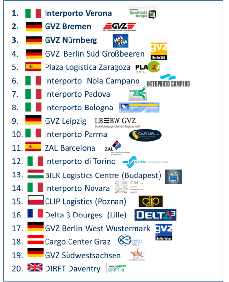 TOP-20 Standorte 2015 : Quelle: DGG