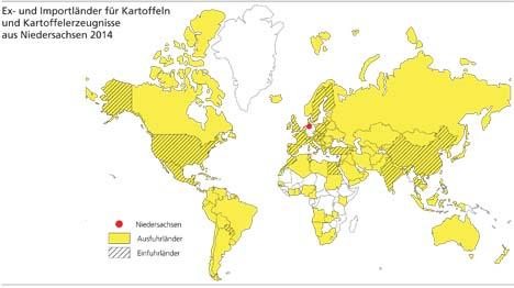 Quelle: © 2015 Landesamt für Statistik Niedersachsen