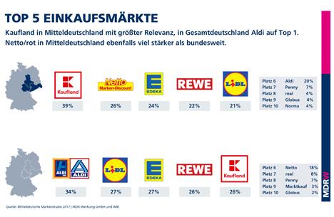 """Quellen: """"obs/MDR-Werbung GmbH/MDRW"""""""