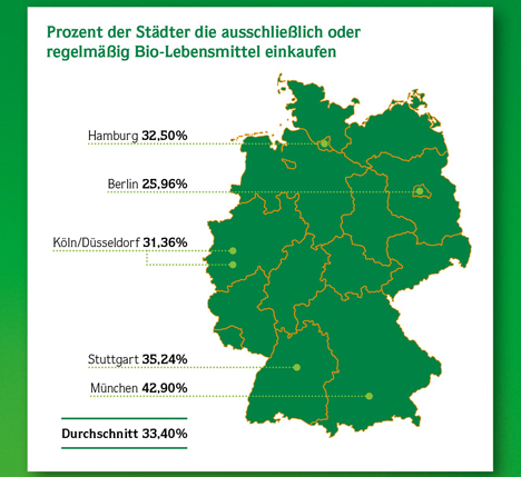"""Quellen: """"obs/Andechser Molkerei Scheitz GmbH"""""""