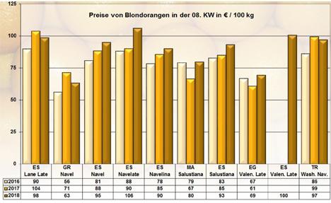 BLE Grafik MB 8 Kw 18