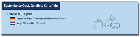 Quelle: QS Qualität und Sicherheit GmbH Grafik