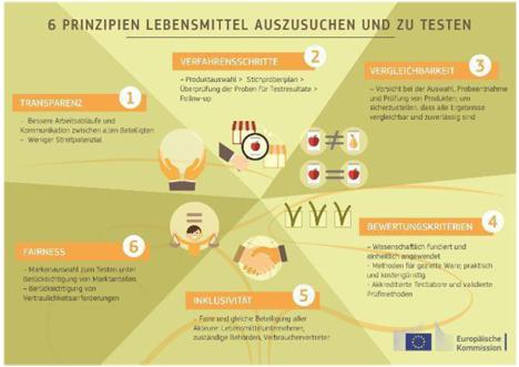 Chart aus der EU-Pressemeldung: Schaubild zum neuen Ansatz