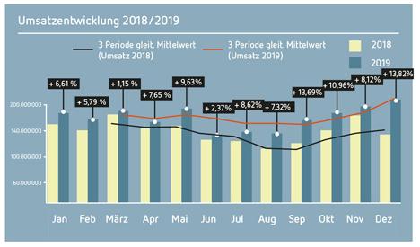 Grafik ©  Bundesverband Naturkost Naturwaren (BNN) e.V.