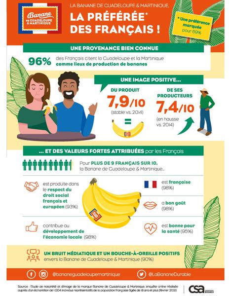 Sehen Sie sich die Infografik an! Foto © UGPBAN