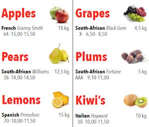 Import- und Großhandelspreise Obst