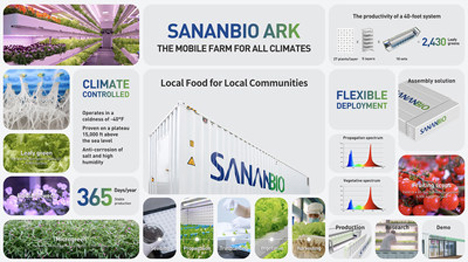 SANANBIO ARK, die mobile Farm für alle Klimazonen. Foto © PRNewswire
